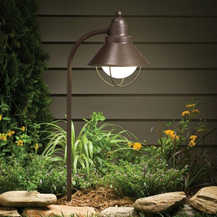 luminaires d'extérieur éclairage industriel Top 5 éclairage industriel extérieur Top 5 outdoor industrial lighting fixtures4