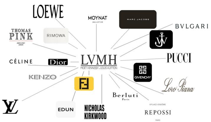 5 Influencers de Design Françaises qui Vous Devriez Connaissez 5 Influencers de Design Fran  aises qui Vous Devriez Connaissez 8